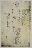 454_Codex_Arundel_281v