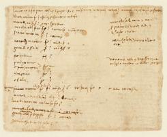 Codex Atlanticus 0196v